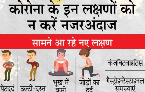 Corona Virus Ke Lakshan, Upchar Kiya Hai?