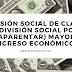 ¿División social de clases o división social por aparentar mayor ingreso económico?