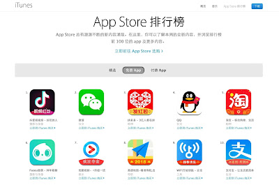 China App Store Observes Around 2500 Games Renovated After Loophole Shuts