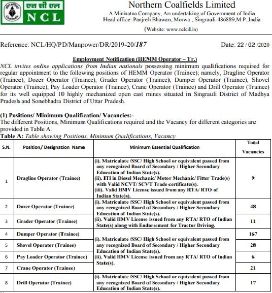 NCL Dumper Operator Recruitment 2020