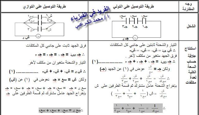 توصيل المكثفات ( المتسعات ) على التوالي والتوازي مسائل ، طرق توصيل المكثفات على التوالي والتوازي ، حساب السعة الكلية لعدة مكثفات متصلة على التوالي ، وعلى التوازي