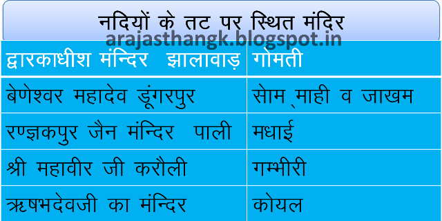 राजस्थान में नदियो के तट पर स्थित मंदिर