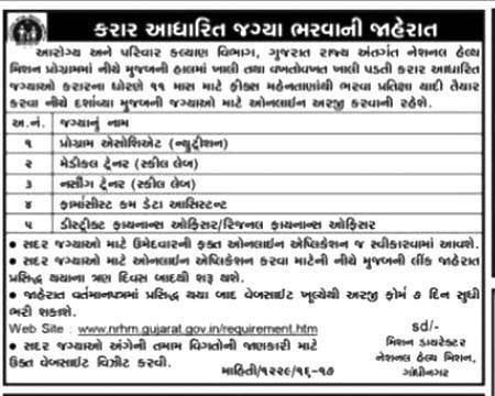 National Rural Health Mission Gandhinagar Recruitment 2016