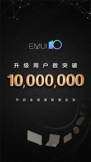 Huawei, Hingga Saat Ini EMUI 10 Sudah Berjalan di lebih dari 10 Juta Perangkat di Seluruh Dunia