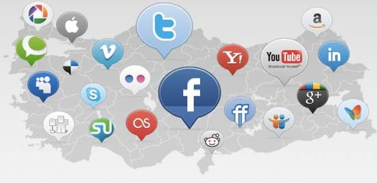 Sosyal medyanın siteniz için önemi