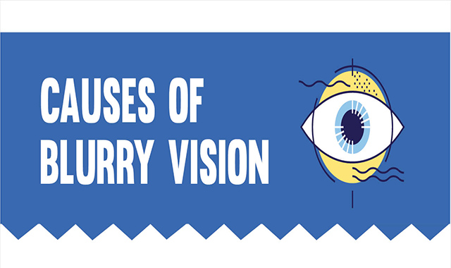 Worried about the vision of Blurry? Know the truth #infographic