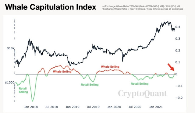 Bitcoin price prediction June 2021: Can Bitcoin recover to its previous levels in