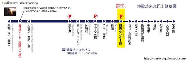 乘鞍岳來光巴士(乗鞍岳ご来光バス) 路線圖和時間表