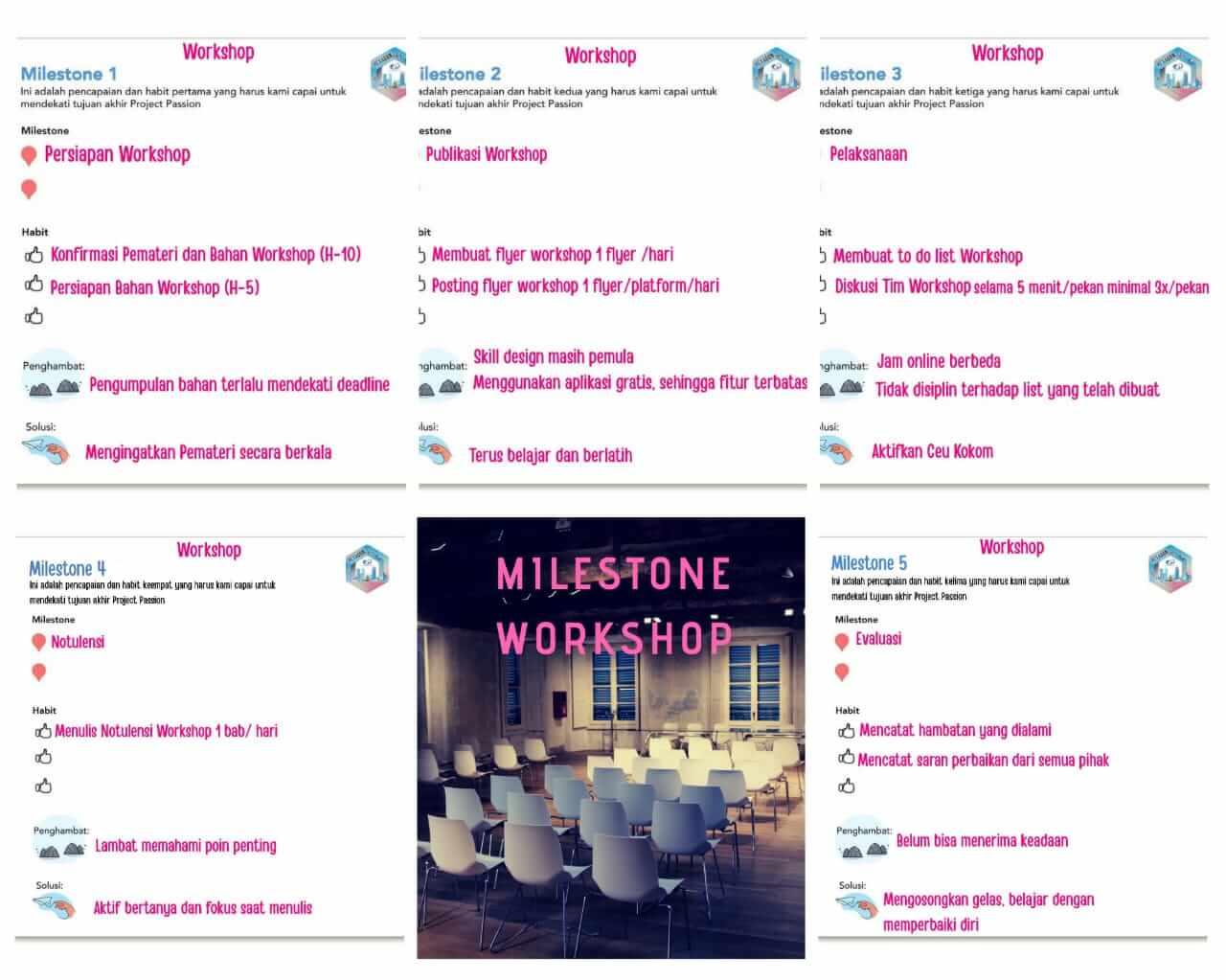 milestone workshop analekta