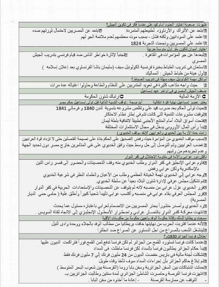 توقعات امتحان التاريخ للصف الثالث الثانوي.. لا يخلو منها الامتحان 11