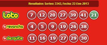 Resultados Loto Sorteo 3342 Fecha 22/01/2013