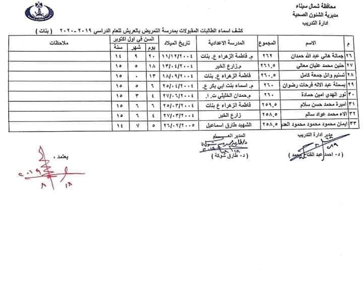 اسماء الطلبة والطالبات المقبولين بمدارس التمريض بشمال سيناء للعام الدراسي 2019 / 2020 11
