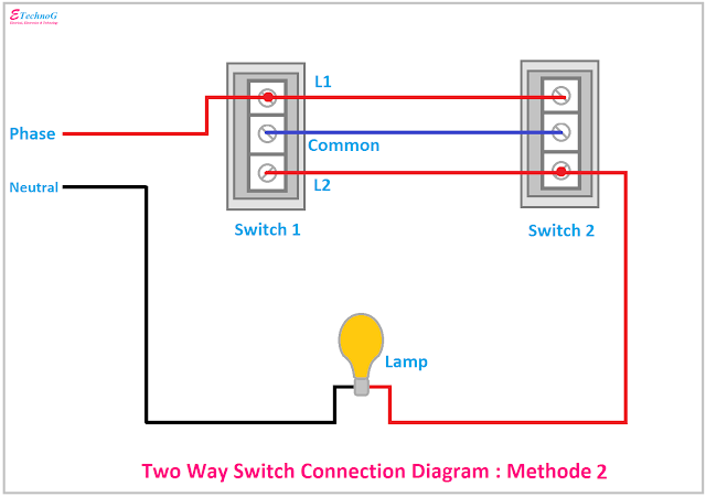 two way switch connection diagram methode 2, wiring diagram of two way switch