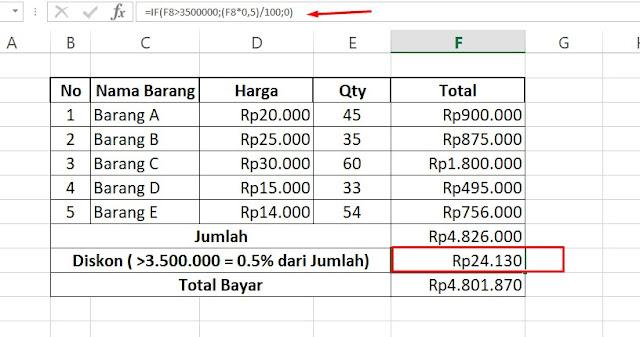 Rumus Mendapatkan Diskon di Excel