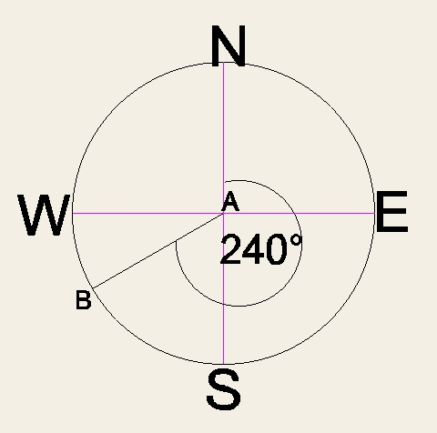 How to calculate the angles from  the bearings