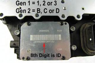 Pemeriksaan Solenoid Pada Transmisi Otomatis GM 6T40