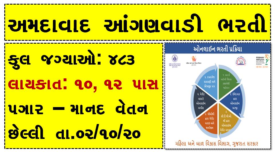 [e-hrms.gujarat.gov.in] Ahmedabad Anganwadi Recruitment 2020 Notification Out for 483 Vacancies