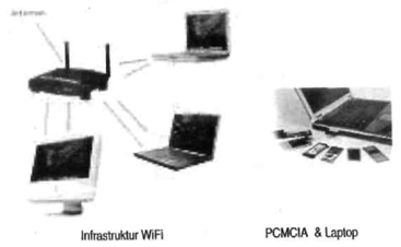 Hardware wireless
