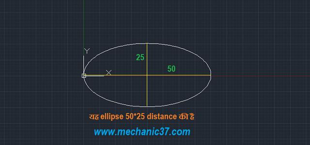 आप ellipse को draw करने के लिए आपको autocad में ellipse की command देनी है