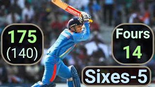 Virender Sehwag 175 vs Bangladesh Highlights