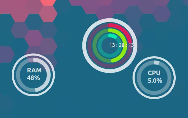 The Circle Widgets GNOME Shell