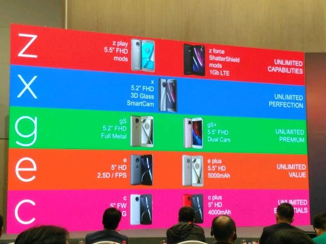 Moto 2017 lineup