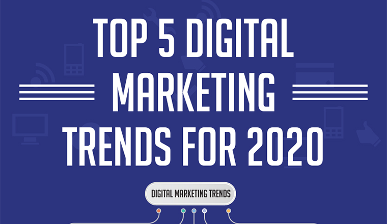 Top 5 Digital Marketing Trends for 2020 #infographic