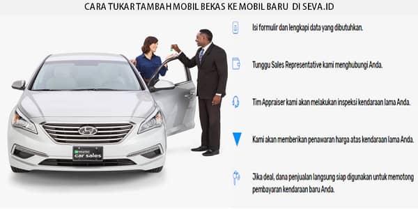 cara tukar tambah mobil online