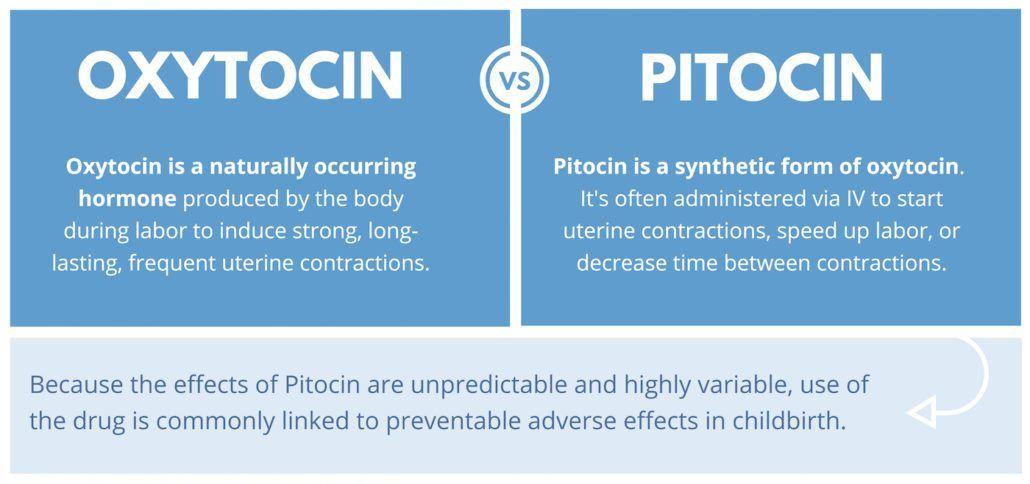 Oxytocin vs Poticin