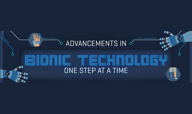 Bionic Technology: Inventions for mankind