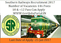 Indian Railways Recruitment For 148 Various Posts 2017