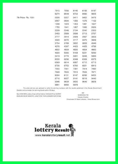 WIN-WIN LOTTERY NO. W-497th DRAW held on 28/01/2019, KERALA STATE LOTTERIES - RESULT