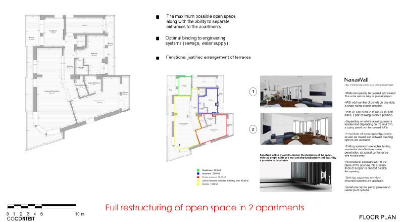 Soluzione progettuale proposta dal designer Andrii Savchenko