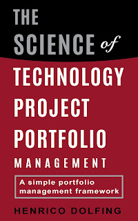 The Science of Technology Project Portfolio Management