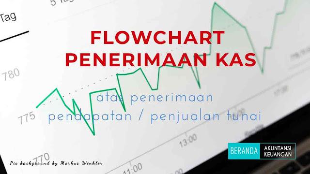 Flowchart penerimaan kas