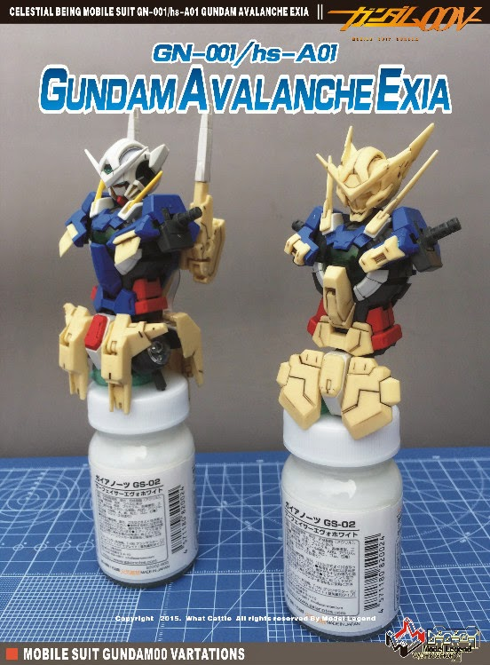 Model Legend: 1/100 Gundam Avalanche Exia Dash Resin