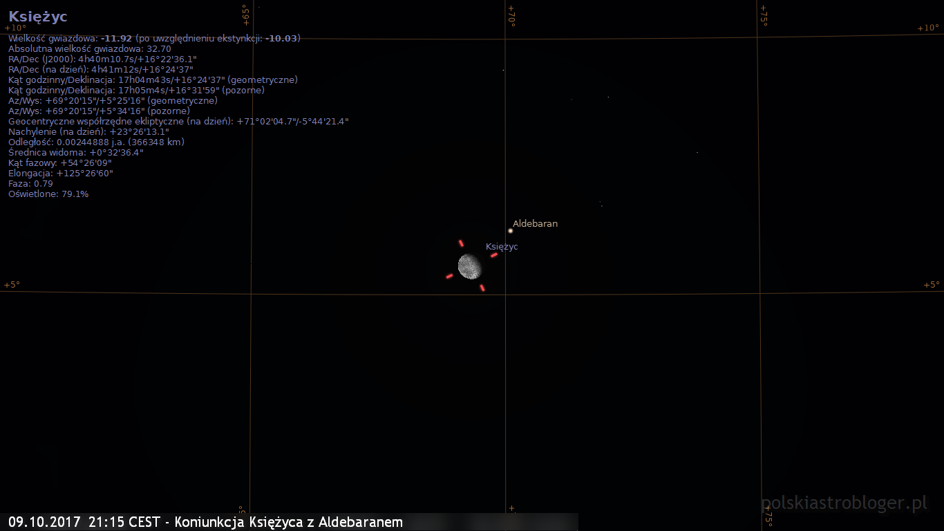 09.10.2017  21:15 CEST - Koniunkcja Księżyca z Aldebaranem