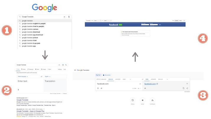 Steps to use Google as VPN - TechHarry.com