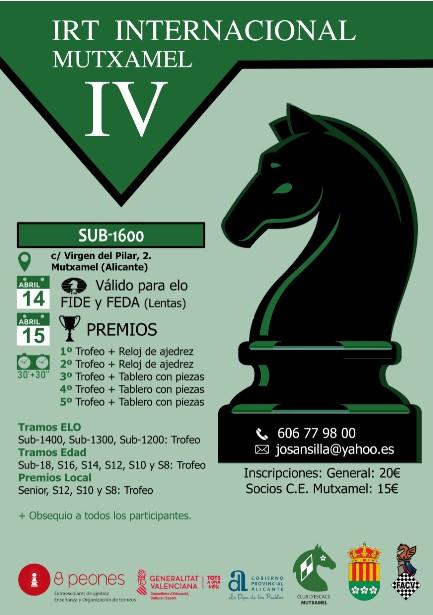 IV IRT Sub1600 Mutxamel «14 y 15 Abril 2020»