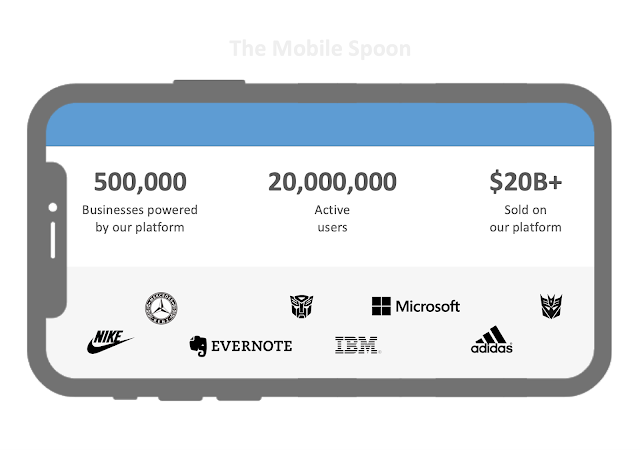 Start with building trust - 10 lessons learned from asking our users to pay - the mobile spoon