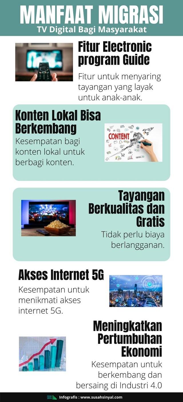 Manfaat Migrasi TV Digital Bagi Masyarakat