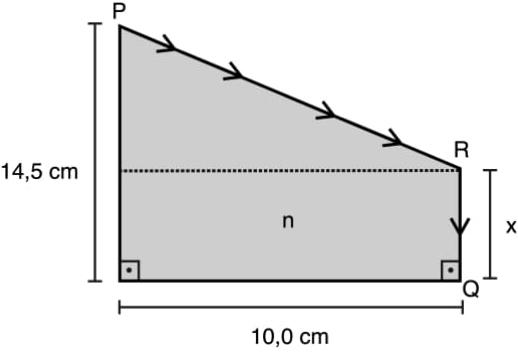Deseja-se medir uma das dimensões de um prisma utilizando um feixe de luz. A figura mostra a vista superior de um prisma acrílico com índice de refração n = 5/3 e formato trapezoidal.