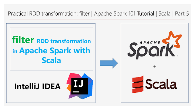 Practical RDD transformation: filter | Apache Spark 101 Tutorial | Scala | Part 5