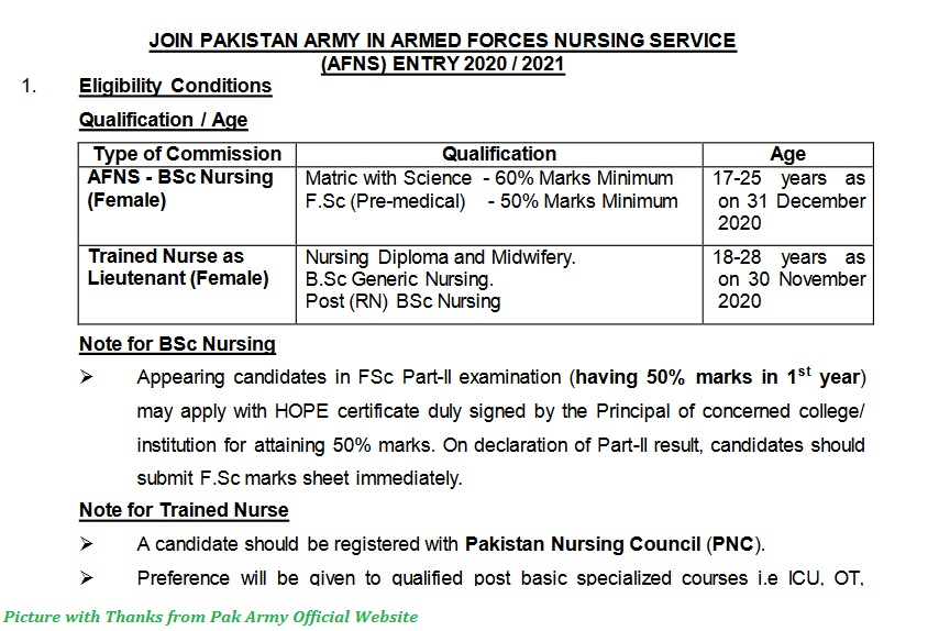 Join Pak Army In Nursing Services 2020 - Join Pak Army 2020 Latest August 2020 Apply Online