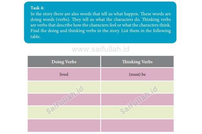 Chapter 12 Task 4 Halaman 161 Kelas 10 (Bahas Soal B.Inggris)