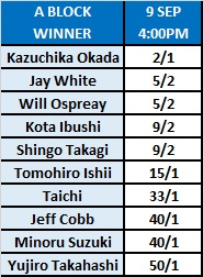 G1 Climax 30 - A Block Winner Odds