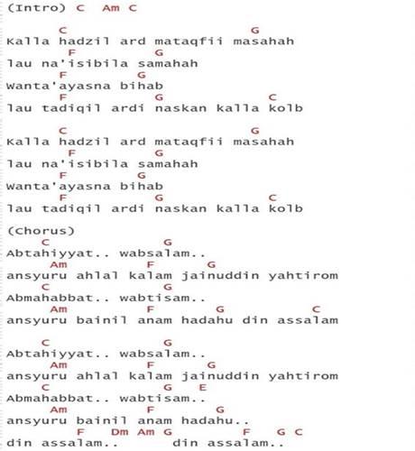 Lirik Chord Lagu Jikustik Puisi: Kunci Gitar DEEN ASSALAM Versi SABYAN Chord Lagu Lirik