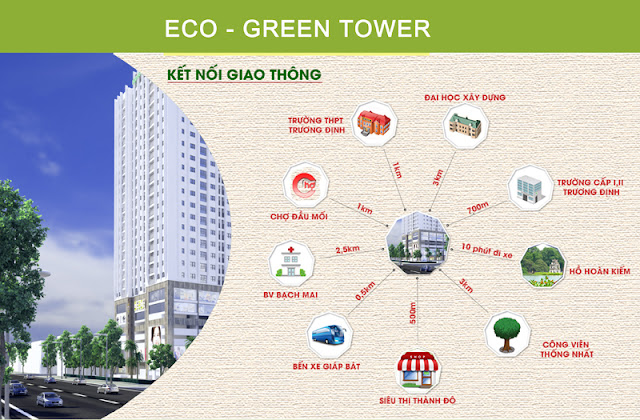 Vị trí EcoGreen Tower