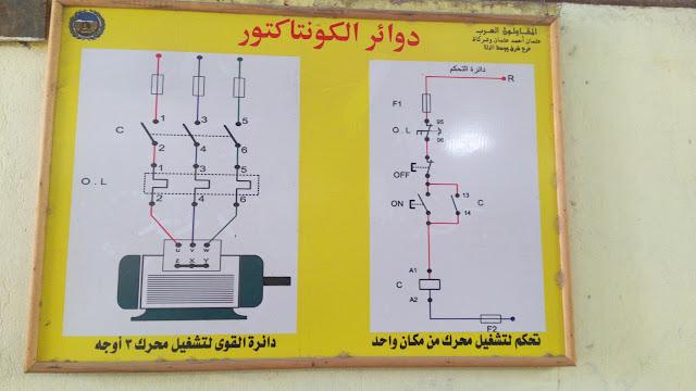 دائرة القوي لتشغيل محرك 3 اوجه - تدريب المقاولن العرب كهرباء