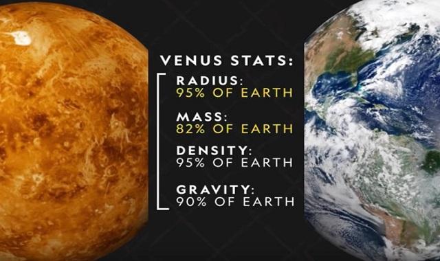 ciri-ciri planet venus